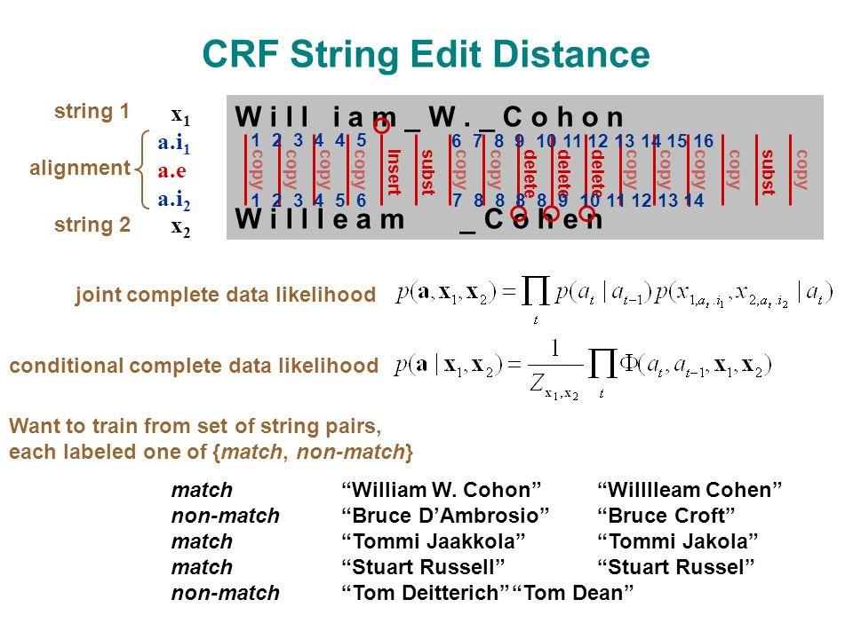 CRF String Edit Distance W i l l i a m _ W.