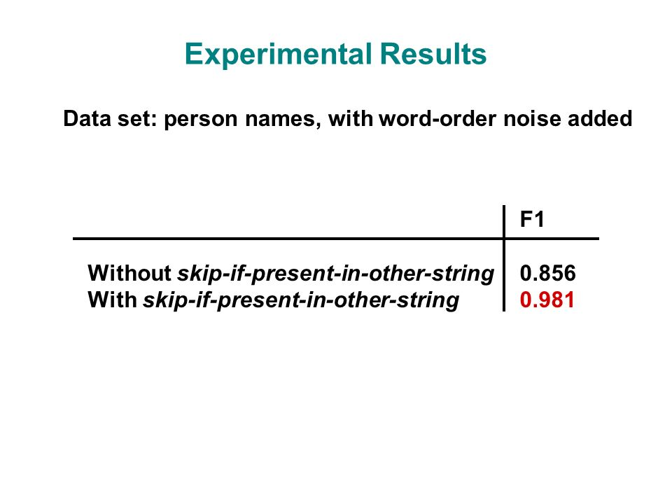 Experimental Results F1 0.856 0.981 Without skip-if-present-in-other-string With skip-if-present-in-other-string Data set: person names, with word-order noise added