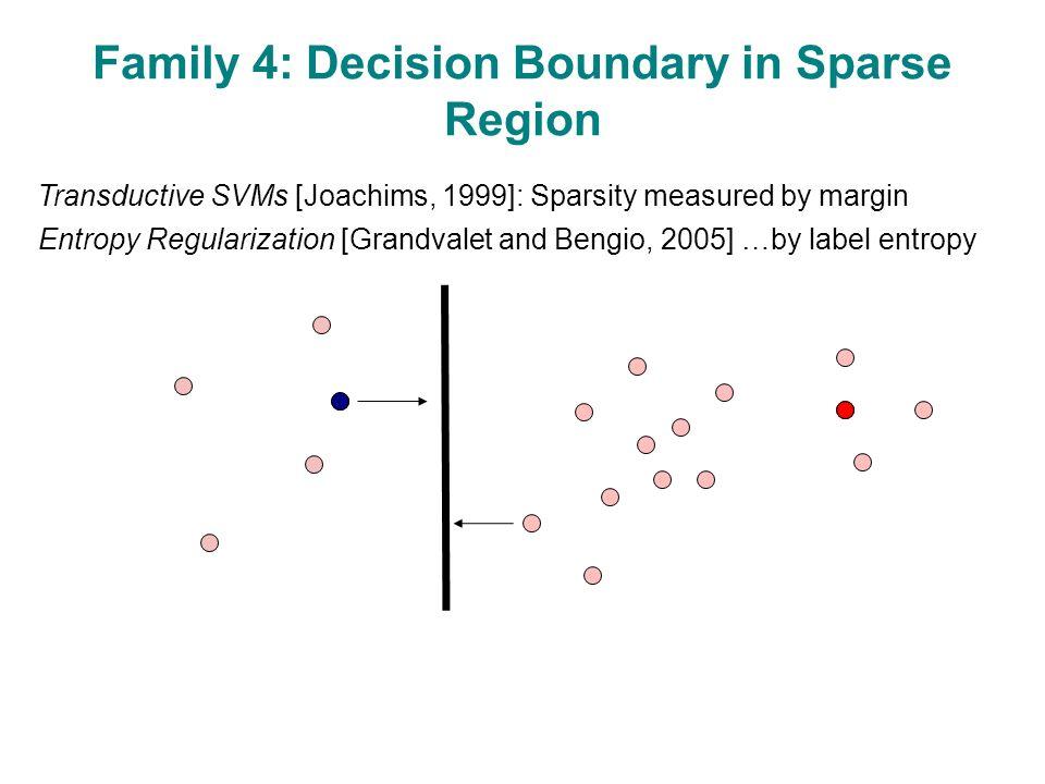 Transductive SVMs [Joachims, 1999]: Sparsity measured by margin Entropy Regularization [Grandvalet and Bengio, 2005] …by label entropy