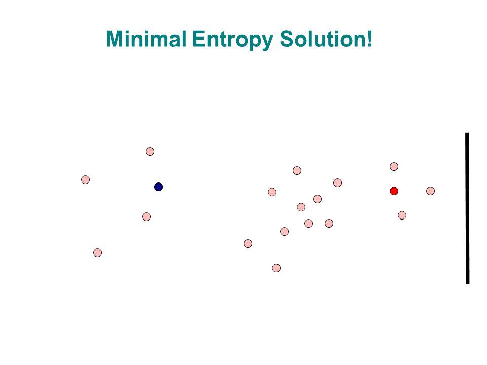 Minimal Entropy Solution!