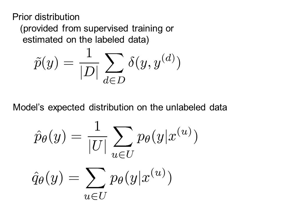 Prior distribution (provided from supervised training or estimated on the labeled data) Model's expected distribution on the unlabeled data