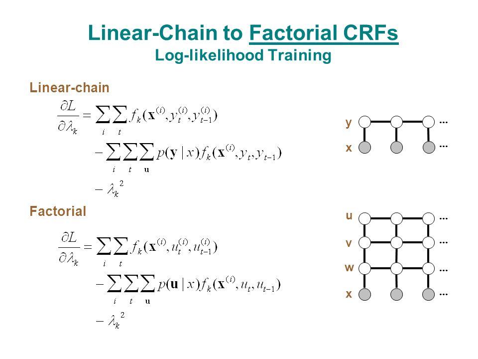 Linear-chain Factorial Linear-Chain to Factorial CRFs Log-likelihood Training... w v u x y x