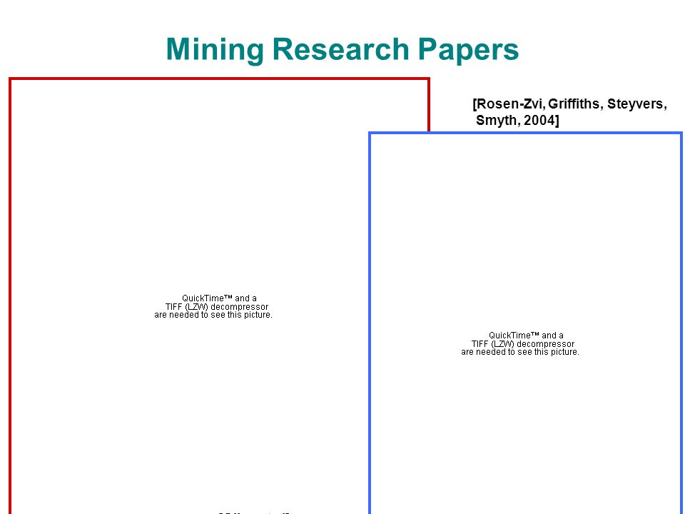 Mining Research Papers [Giles et al] [Rosen-Zvi, Griffiths, Steyvers, Smyth, 2004]