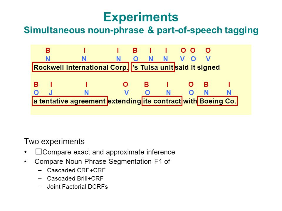 Experiments Simultaneous noun-phrase & part-of-speech tagging Two experiments Compare exact and approximate inference Compare Noun Phrase Segmentation F1 of –Cascaded CRF+CRF –Cascaded Brill+CRF –Joint Factorial DCRFs B I I B I I O O O N N N O N N V O V Rockwell International Corp.