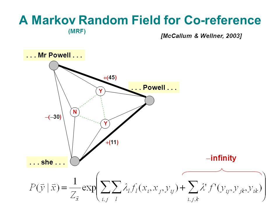 A Markov Random Field for Co-reference... Mr Powell......