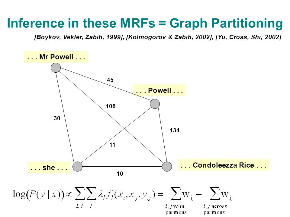 Inference in these MRFs = Graph Partitioning [Boykov, Vekler, Zabih, 1999], [Kolmogorov & Zabih, 2002], [Yu, Cross, Shi, 2002]...