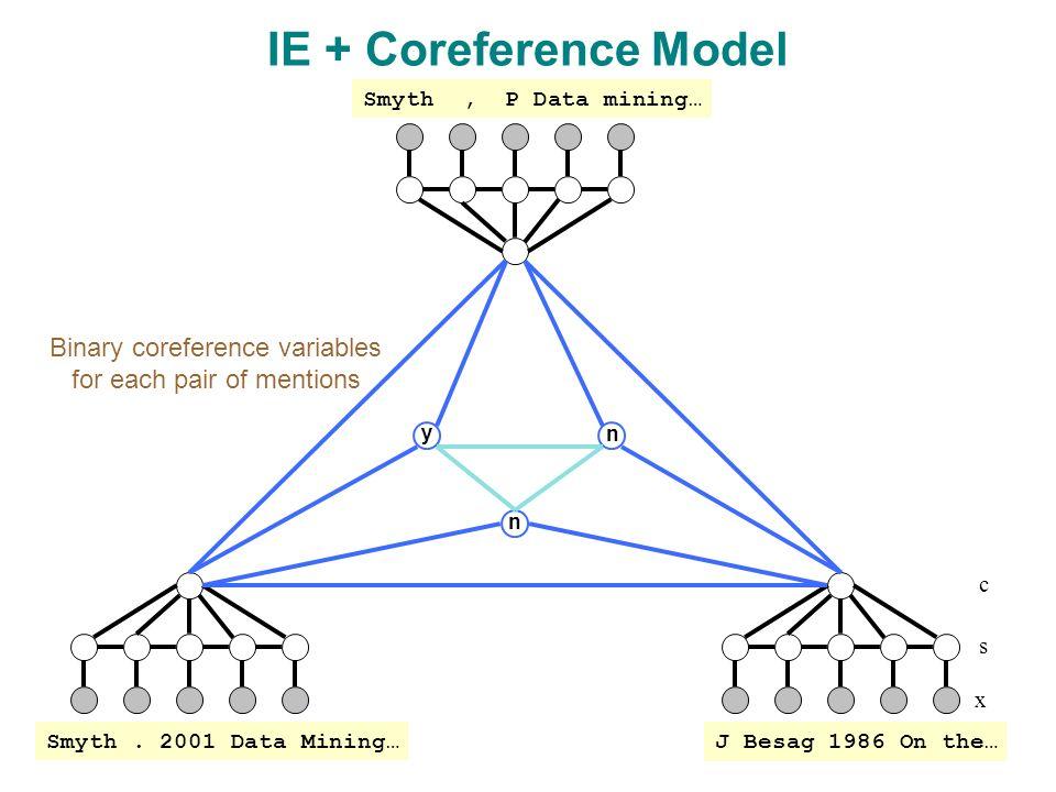 x s IE + Coreference Model c y n n J Besag 1986 On the… Smyth.