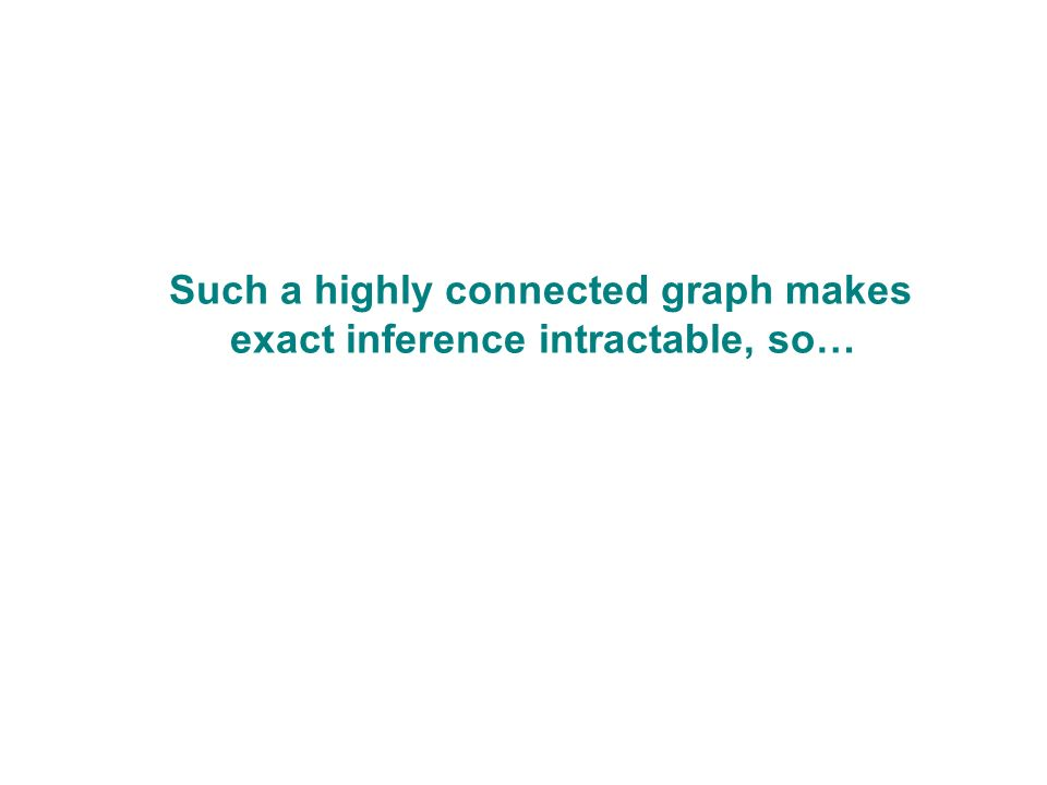Such a highly connected graph makes exact inference intractable, so…