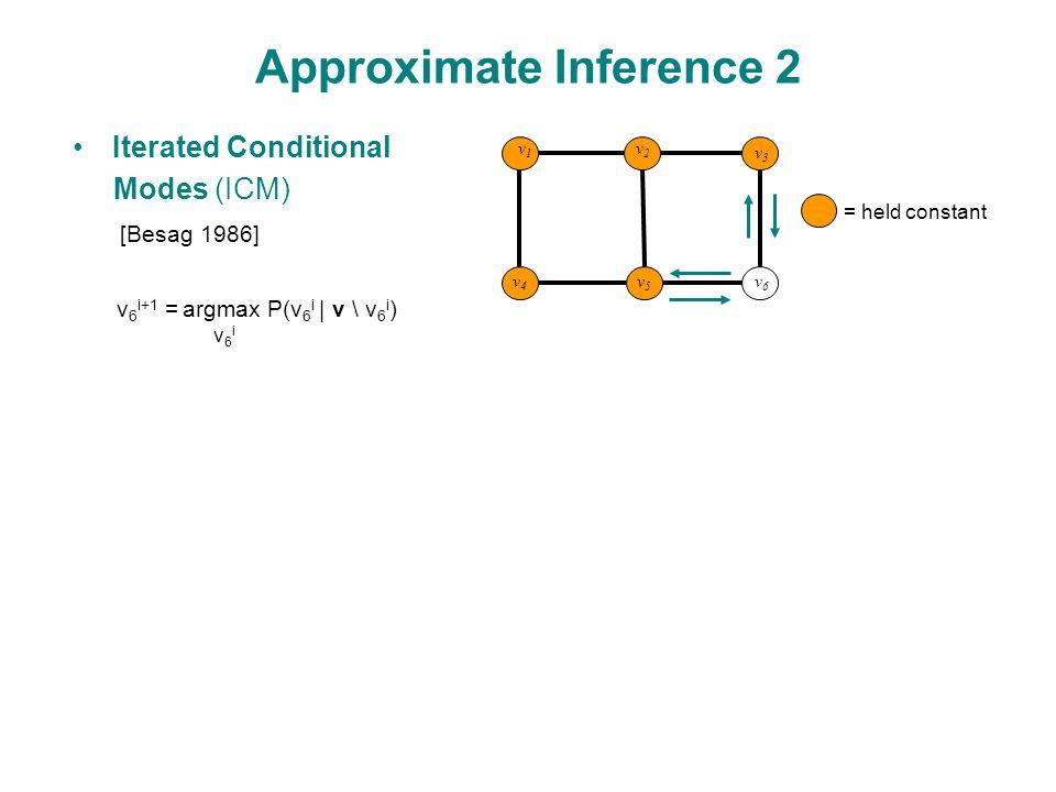 Iterated Conditional Modes (ICM) [Besag 1986] v6v6 v5v5 v3v3 v2v2 v1v1 v4v4 v 6 i+1 = argmax P(v 6 i | v \ v 6 i ) v6iv6i = held constant Approximate Inference 2