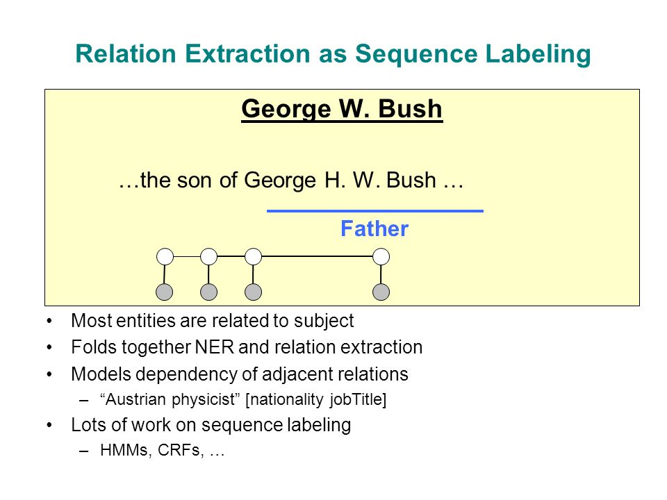 Relation Extraction as Sequence Labeling George W.