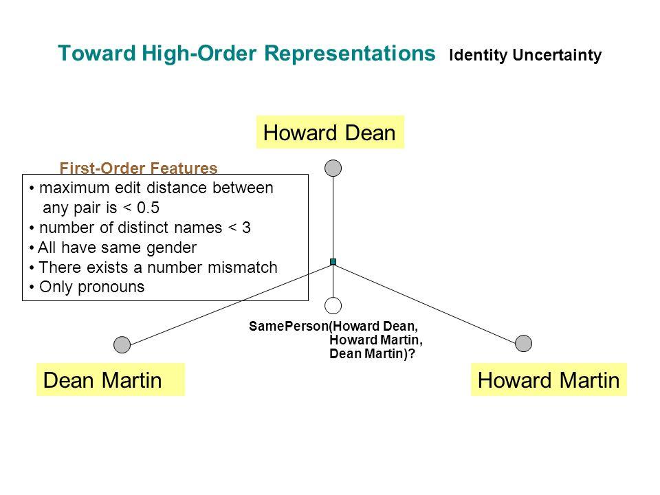 Dean Martin Howard Dean Howard Martin SamePerson(Howard Dean, Howard Martin, Dean Martin).