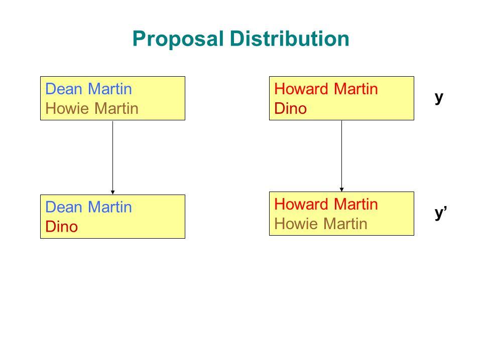 Proposal Distribution Dean Martin Howie Martin Howard Martin Dino Dean Martin Dino Howard Martin Howie Martin y y'