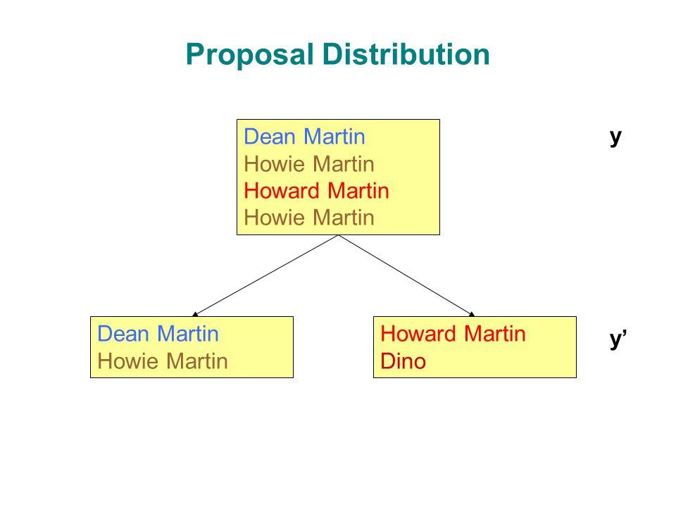 Proposal Distribution Dean Martin Howie Martin Howard Martin Dino Dean Martin Howie Martin Howard Martin Howie Martin y y'