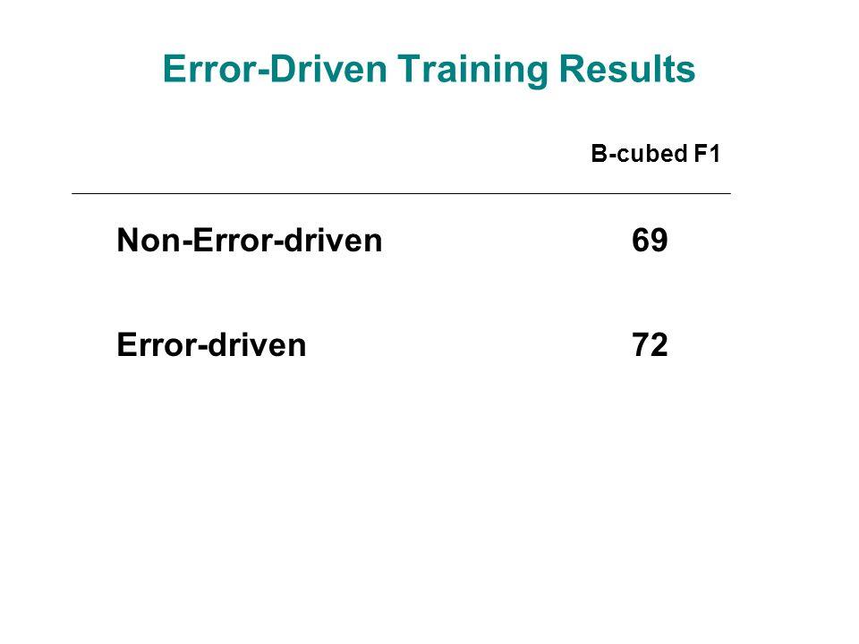 Error-Driven Training Results Non-Error-driven69 Error-driven 72 B-cubed F1