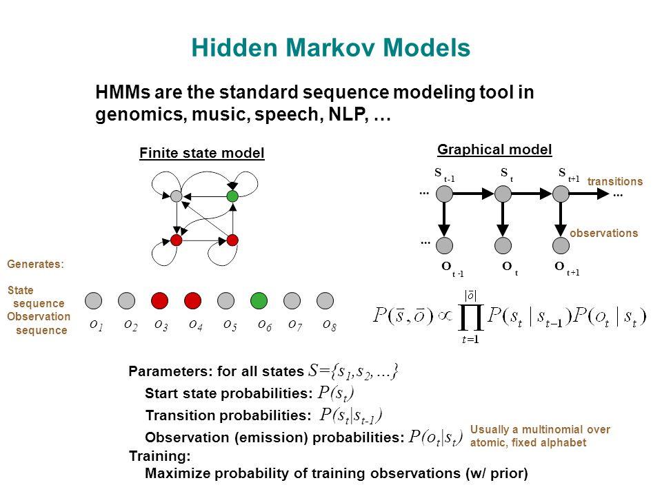 Hidden Markov Models S t-1 S t O t S t+1 O t +1 O t - 1...