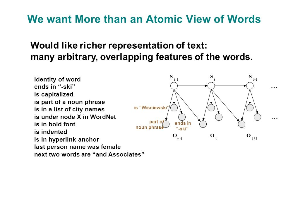 We want More than an Atomic View of Words Would like richer representation of text: many arbitrary, overlapping features of the words.