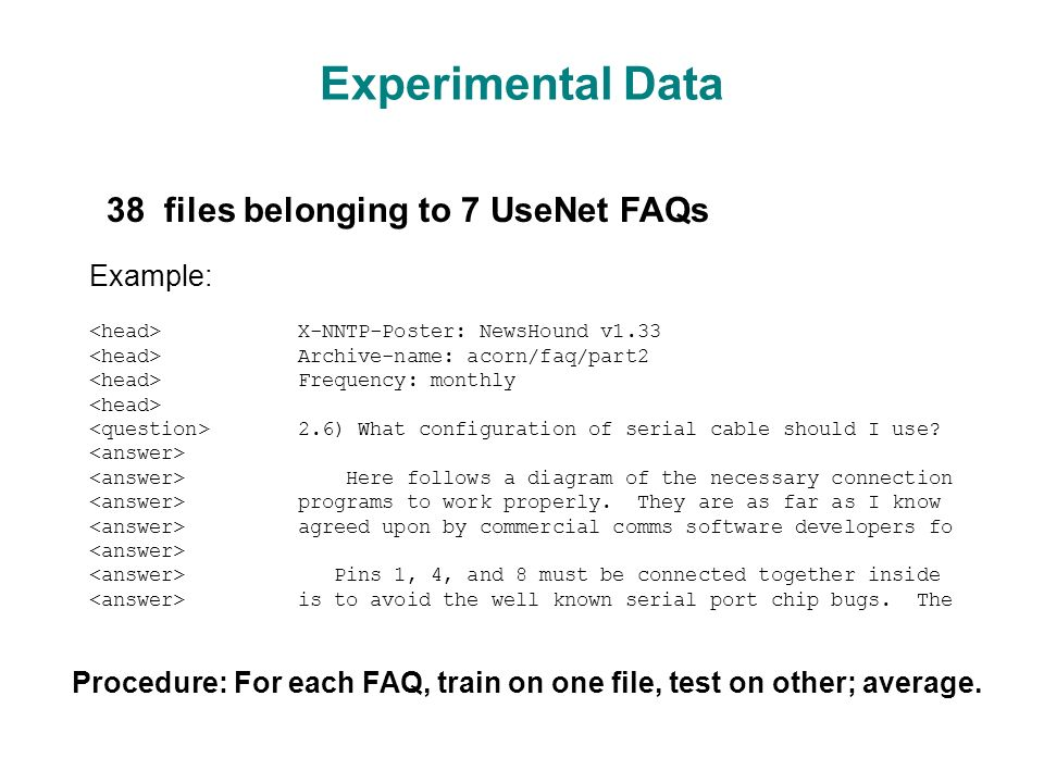 Experimental Data 38 files belonging to 7 UseNet FAQs Example: X-NNTP-Poster: NewsHound v1.33 Archive-name: acorn/faq/part2 Frequency: monthly 2.6) What configuration of serial cable should I use.