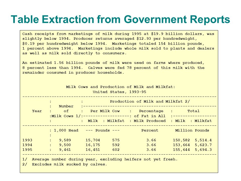 Table Extraction from Government Reports Cash receipts from marketings of milk during 1995 at $19.9 billion dollars, was slightly below 1994.