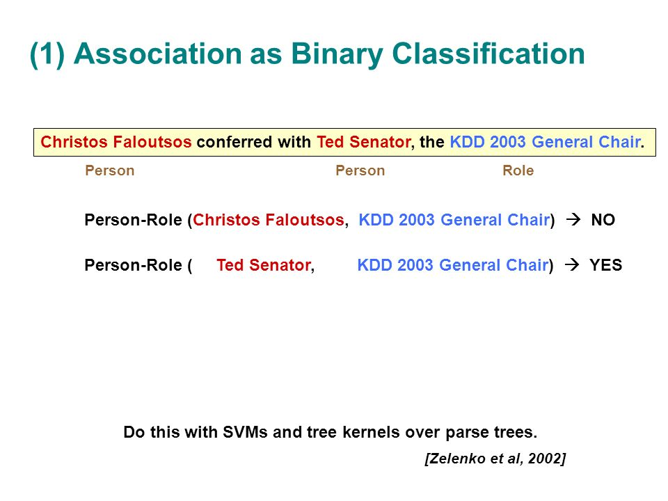 (1) Association as Binary Classification [Zelenko et al, 2002] Christos Faloutsos conferred with Ted Senator, the KDD 2003 General Chair.