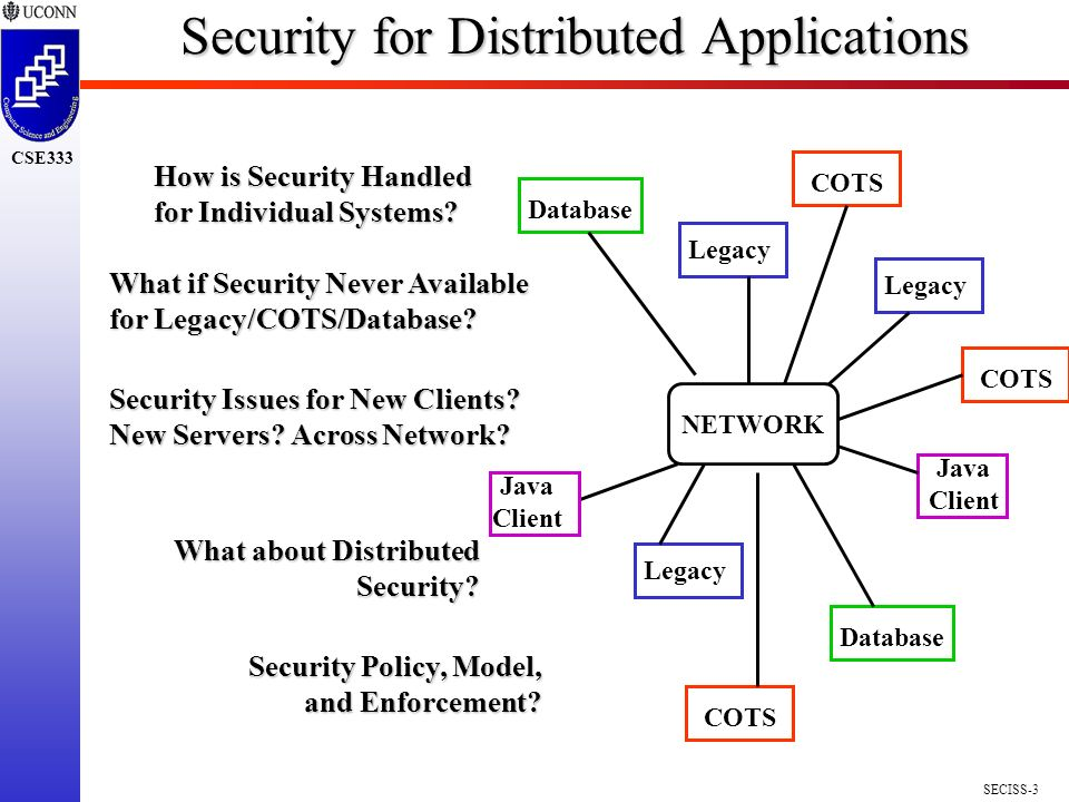 database security issues Yet despite years of headline stories about security leaks and distributed denial-of-service (ddos) attacks and repeated admonishments from security professionals that businesses (and individuals) needed to do a better job protecting sensitive data, many businesses are still unprepared or not properly protected from a variety of security threats.