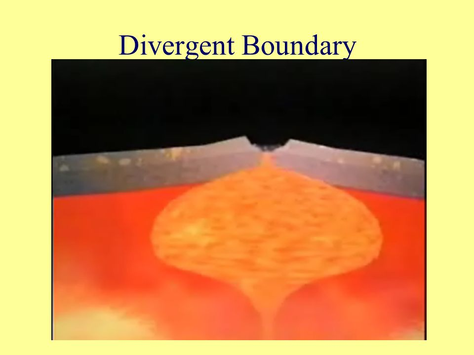 Divergent Boundary Divergent Boundary: Place where two plates move apart or diverge.