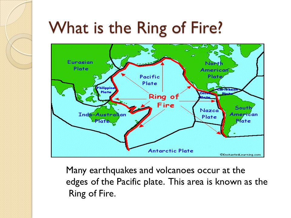 What is the Ring of Fire. Many earthquakes and volcanoes occur at the edges of the Pacific plate.