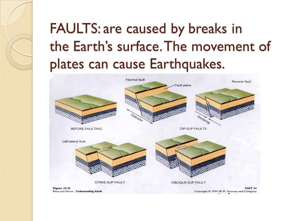 FAULTS: are caused by breaks in the Earth's surface. The movement of plates can cause Earthquakes.