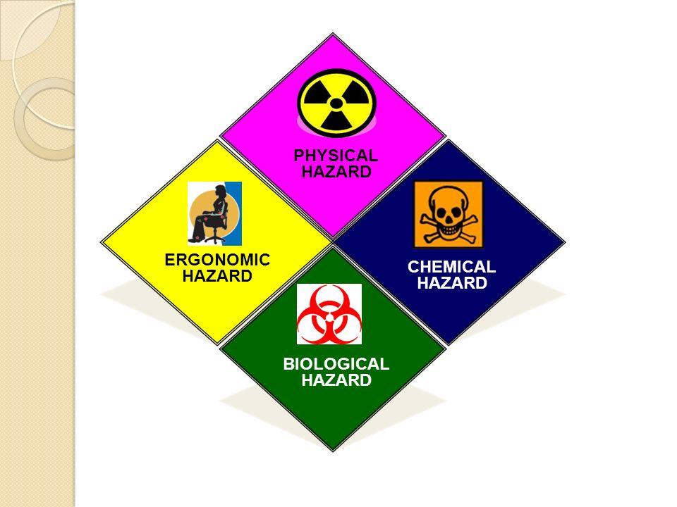 Ergonomic Hazard Symbol images  Hdimagelib