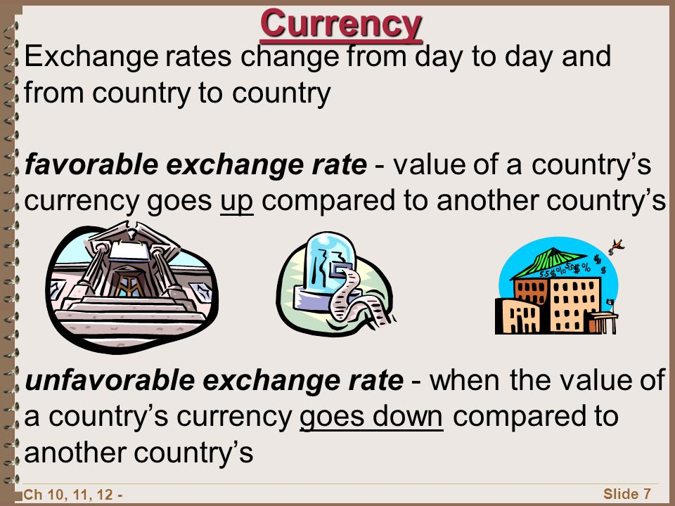 Ch 10, 11, 12 - Slide 6Currency - countries pay for other country's products with currency.