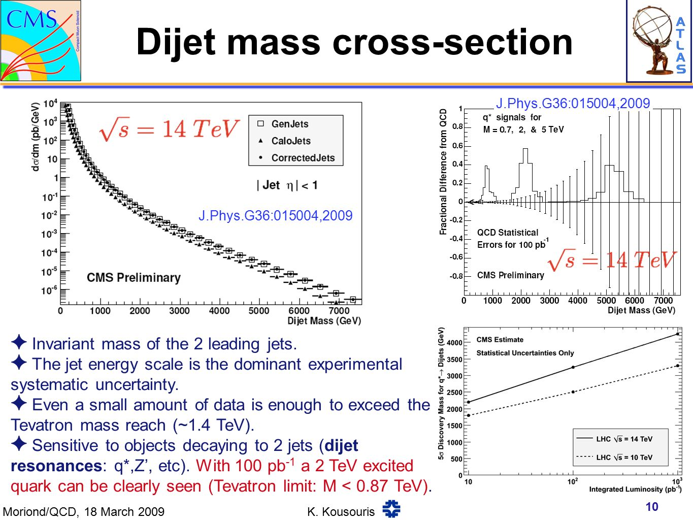 Dijet mass cross-section 10 ✦ Invariant mass of the 2 leading jets.