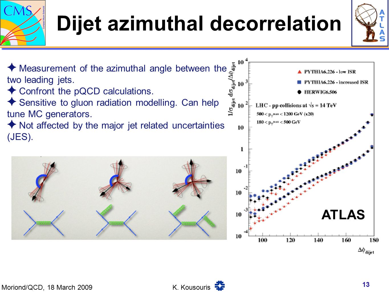 Dijet azimuthal decorrelation 13 ✦ Measurement of the azimuthal angle between the two leading jets.