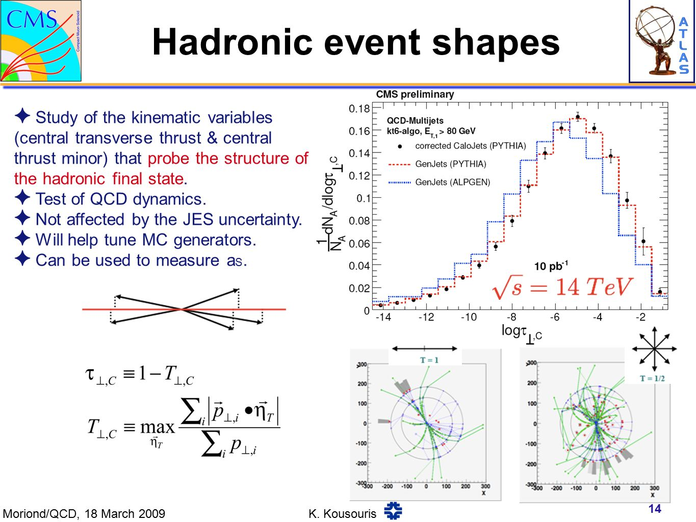 Hadronic event shapes 14 ✦ Study of the kinematic variables (central transverse thrust & central thrust minor) that probe the structure of the hadronic final state.