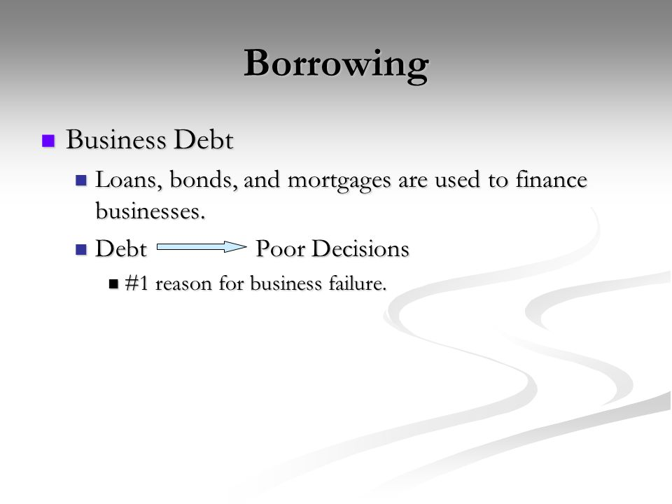 Borrowing Business Debt Business Debt Loans, bonds, and mortgages are used to finance businesses.