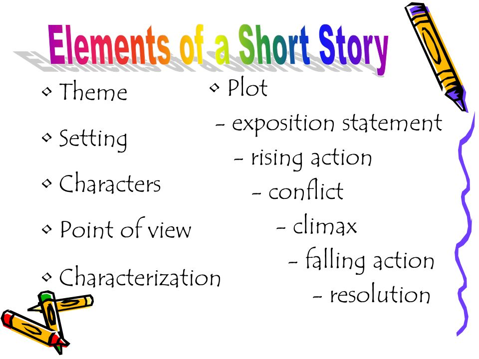 Elements Of A Short Story - Lessons - Tes Teach