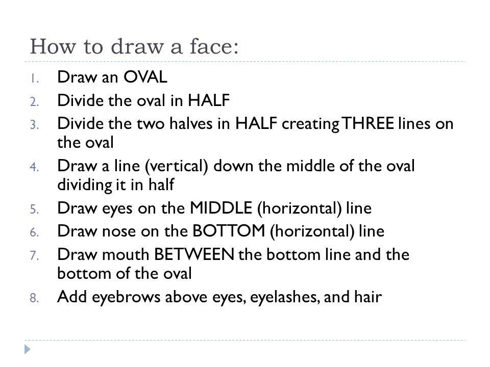 How to draw a face: 1. Draw an OVAL 2. Divide the oval in HALF 3.