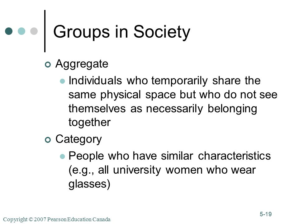 Copyright © 2007 Pearson Education Canada 5-19 Groups in Society Aggregate Individuals who temporarily share the same physical space but who do not see themselves as necessarily belonging together Category People who have similar characteristics (e.g., all university women who wear glasses)