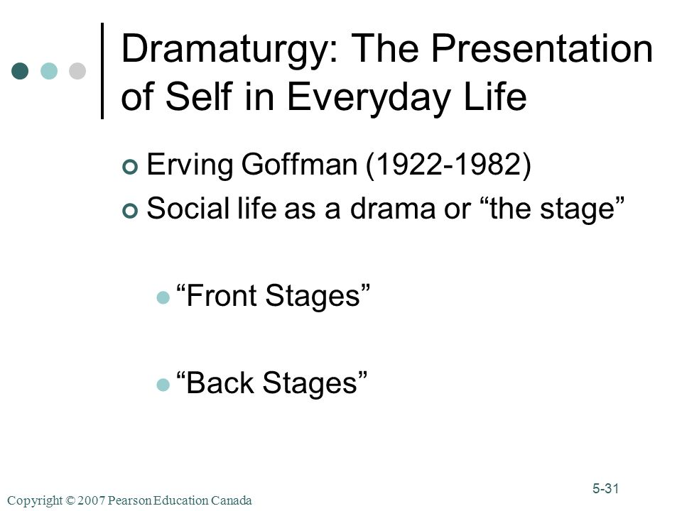 Copyright © 2007 Pearson Education Canada 5-31 Dramaturgy: The Presentation of Self in Everyday Life Erving Goffman (1922-1982) Social life as a drama or the stage Front Stages Back Stages