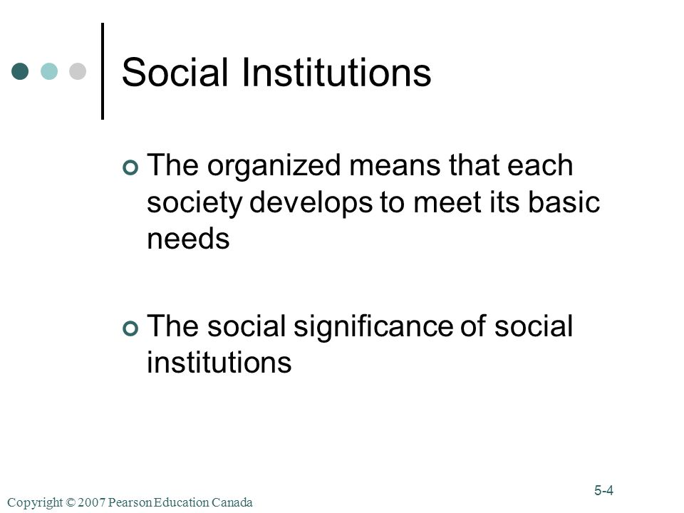 Copyright © 2007 Pearson Education Canada 5-4 Social Institutions The organized means that each society develops to meet its basic needs The social significance of social institutions