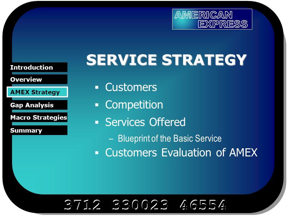 Overview amex service gap analysis macro strategies summary 5 3712 330023 46554 overview amex service gap analysis macro strategies malvernweather Gallery