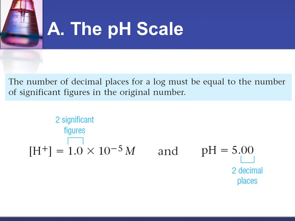 A. The pH Scale
