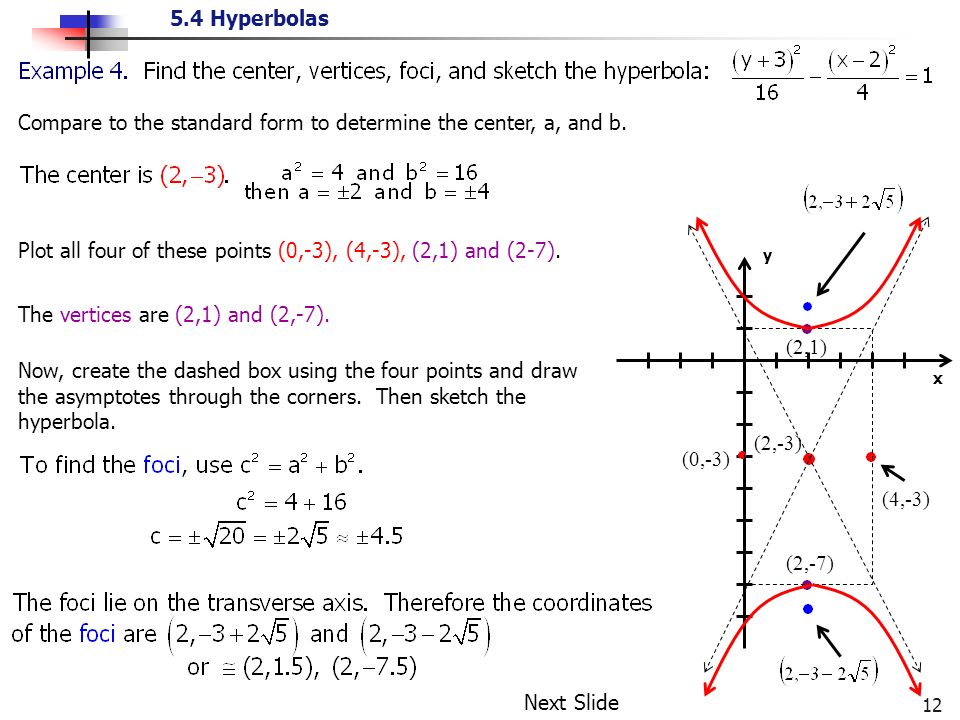 5.4 Hyperbolas 12 x y The vertices are (2,1) and (2,-7).