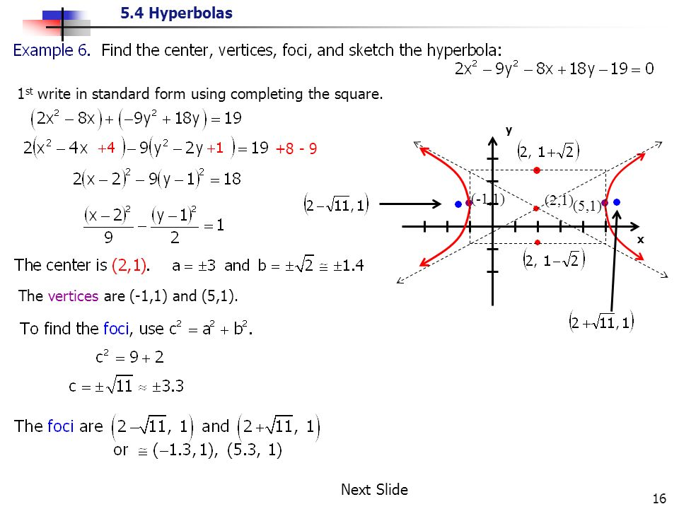 5.4 Hyperbolas 16 x y The vertices are (-1,1) and (5,1).