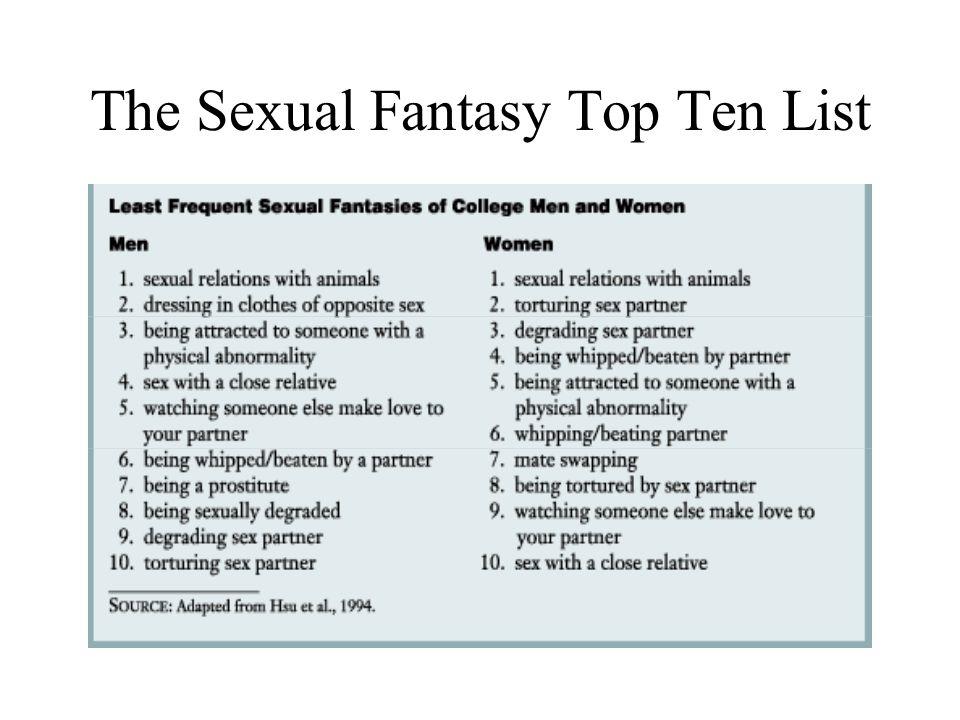 The best ever erotic fantasies