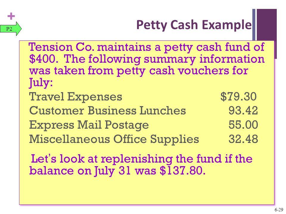 Example Of Petty Cash Voucher Prepare Process Business – Example of Petty Cash Voucher
