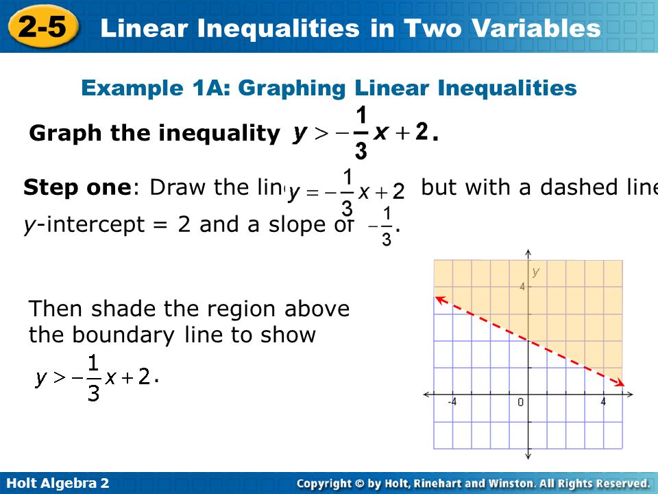 Graphing Linear Inequalities In Two Variables Worksheet 6 5 4949027. Graphing Linear Inequalities In Two Variables Worksheet 6 5. Worksheet. Graphing Inequalities In Two Variables Worksheet 6 6 Answers At Clickcart.co