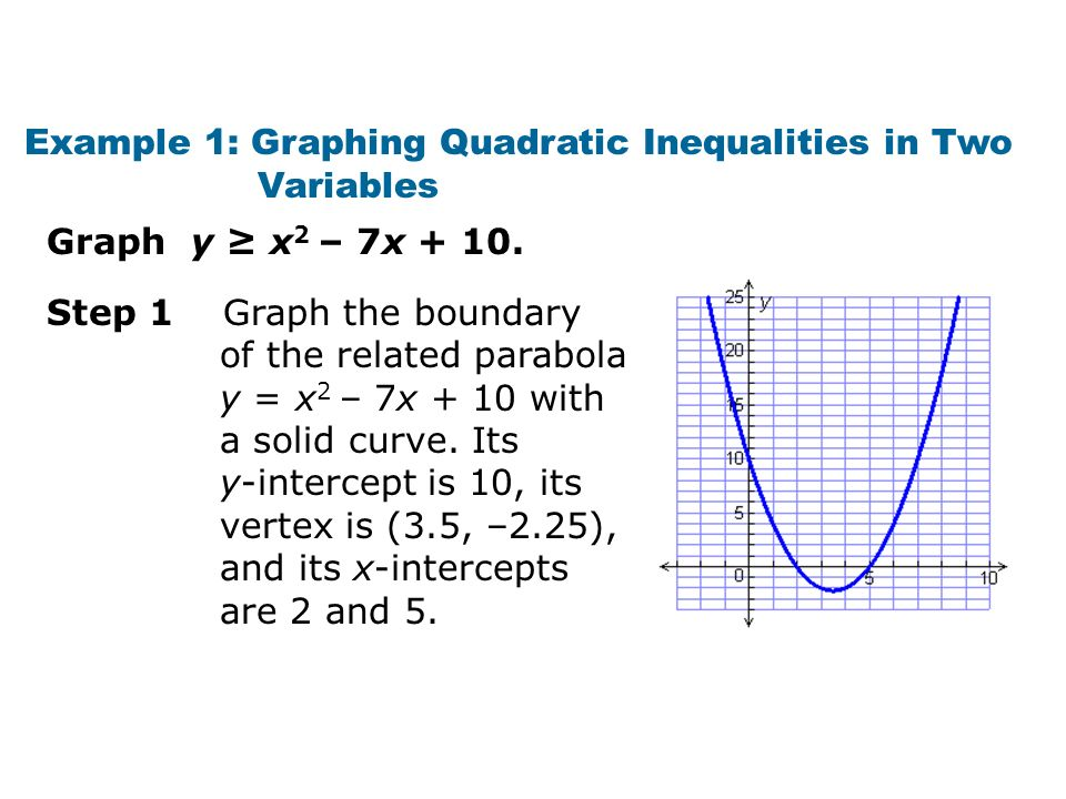 Printables Functions Solving Quadratic Inequalities In One Variable Worksheet warm up 1 graph the inequality y 2x solve using any method example graphing quadratic inequalities