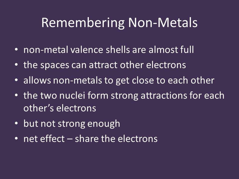 Molecular Compounds. Molecular Compound atoms of non-metals ...