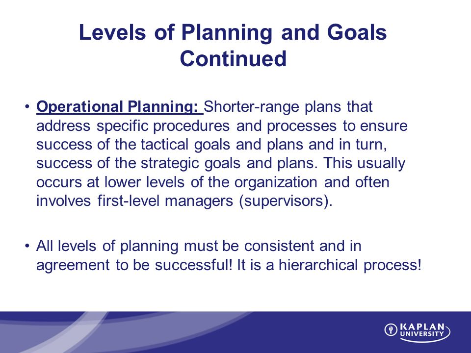 Welcome to seminar three mt 140 class 3 kym chavez mba kaplan levels of planning and goals continued operational planning shorter range plans that address specific platinumwayz