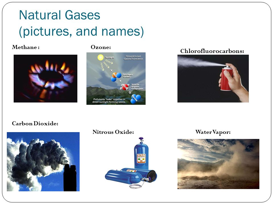 Methane : Ozone: Carbon Dioxide: Nitrous Oxide: Water Vapor: Chlorofluorocarbons: Natural Gases (pictures, and names)