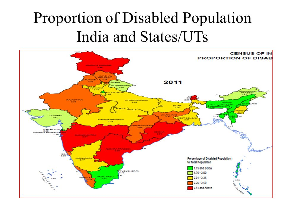 Proportion of Disabled Population India and States/UTs